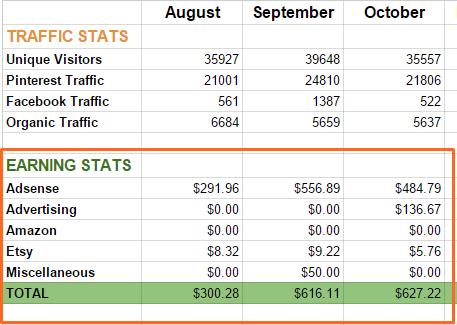 3month-earnings-1