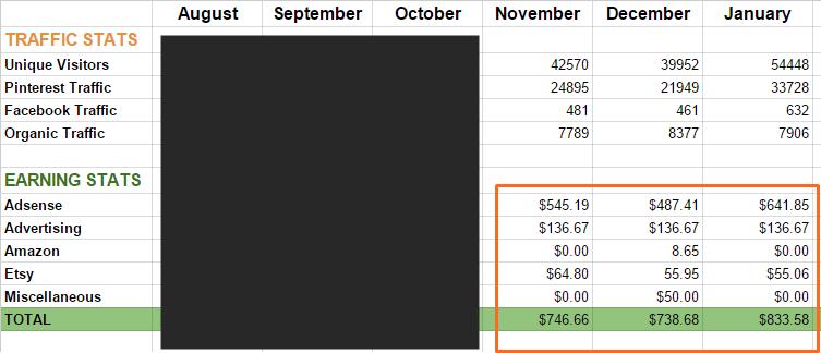 3month-earnings-2