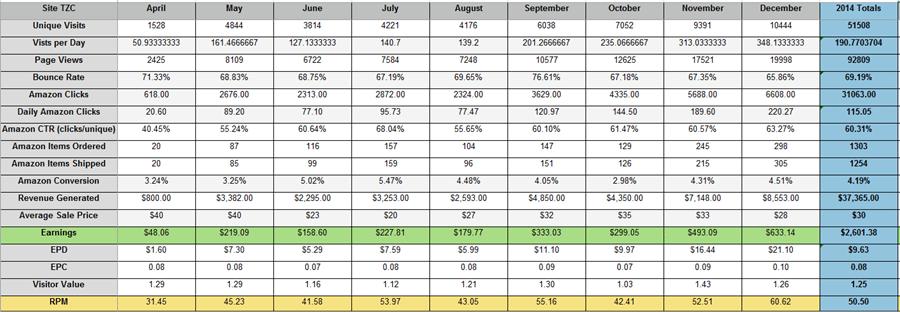 TZC-site-overview-2014