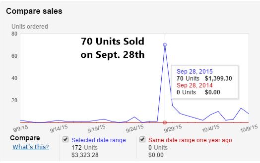 70-units