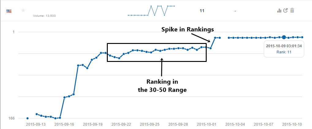 spike-2nd