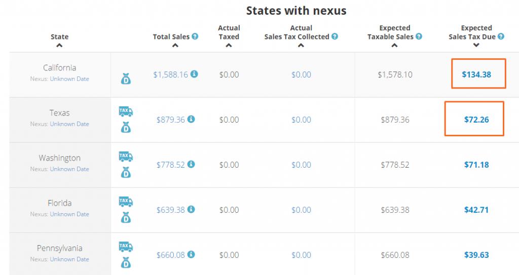 highest-taxes