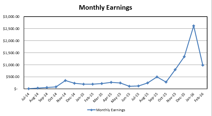 earnings-growth